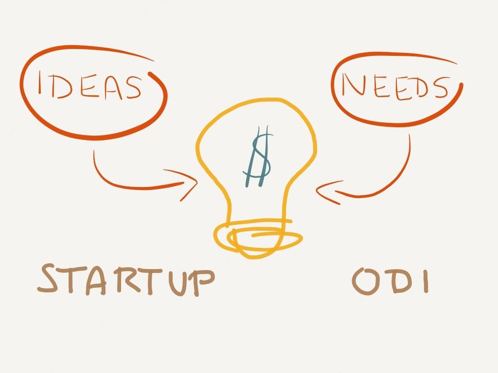 business-startup-ideas